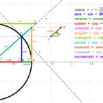 trigonometric-function-fomula