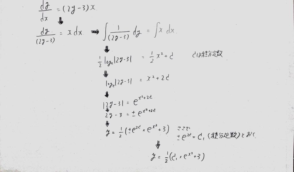 変数分離型微分方程式1