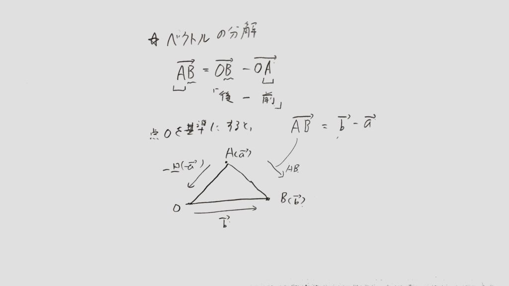 ベクトルの分解