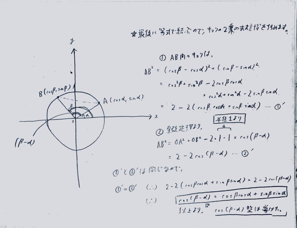 加法定理の証明1