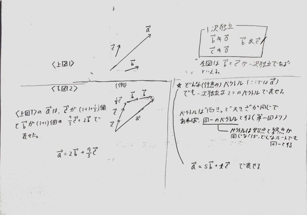 ベクトルの一次独立説明1