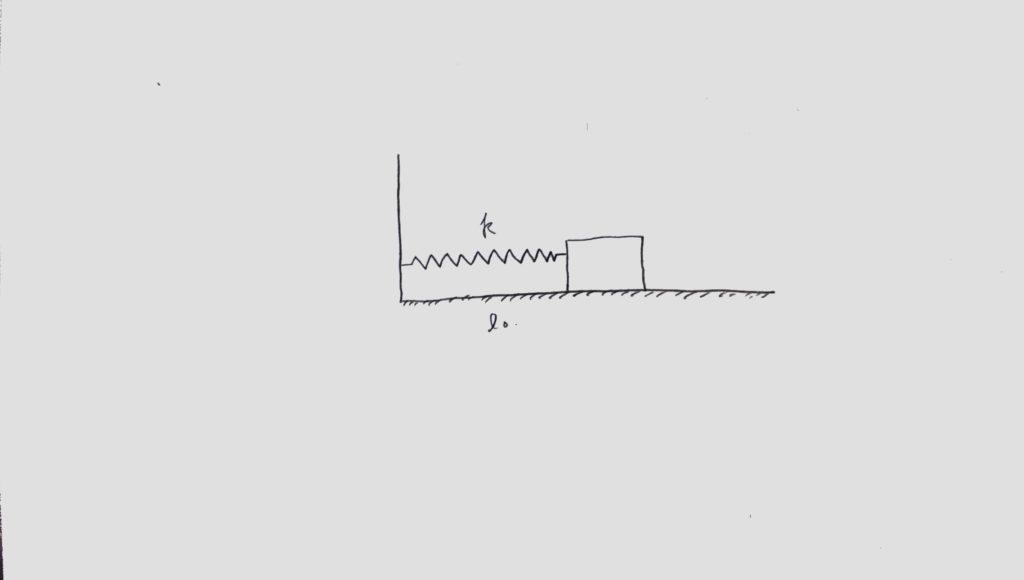 単振動パート2−1