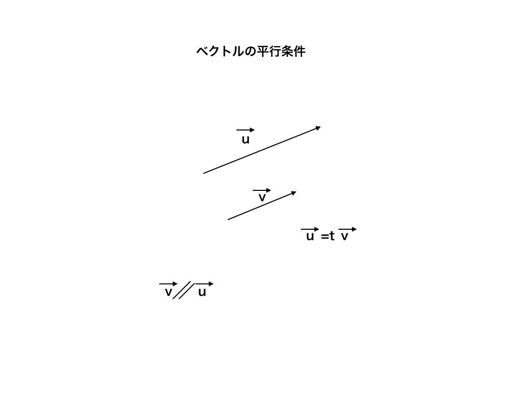 ベクトルの成分表示での平行条件