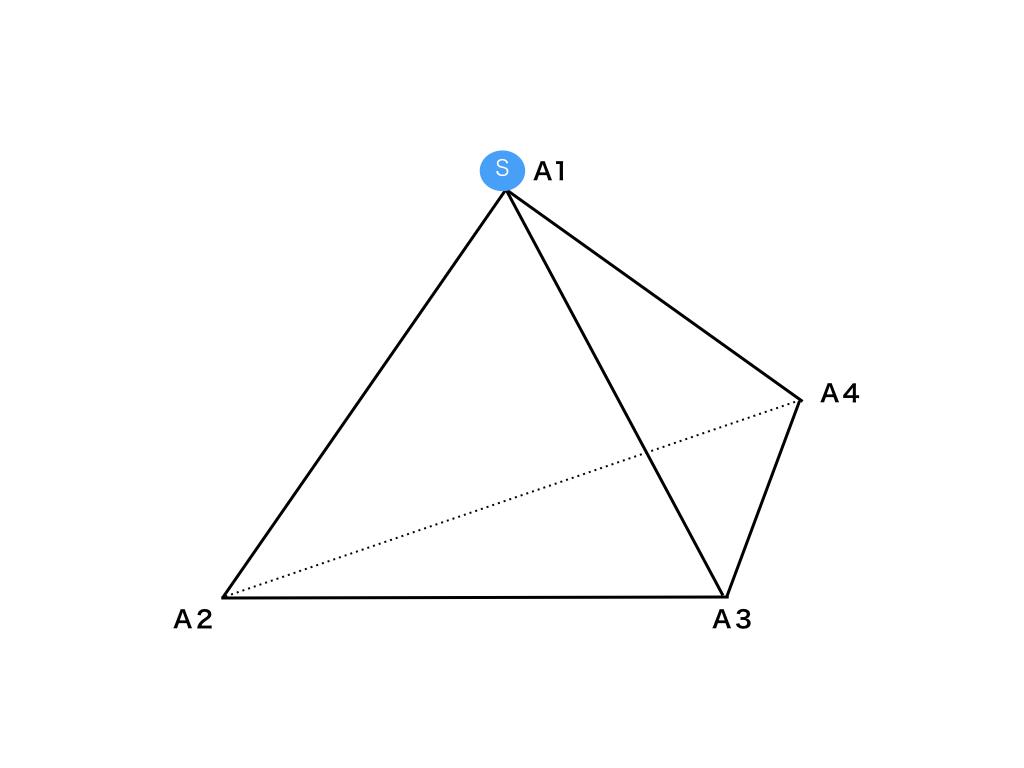 立体図形と確率漸化式
