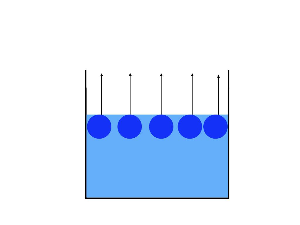 沸点上昇の仕組み1