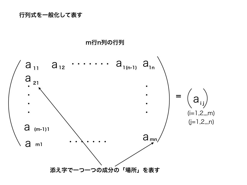対角化/対角行列の意味と手順を...