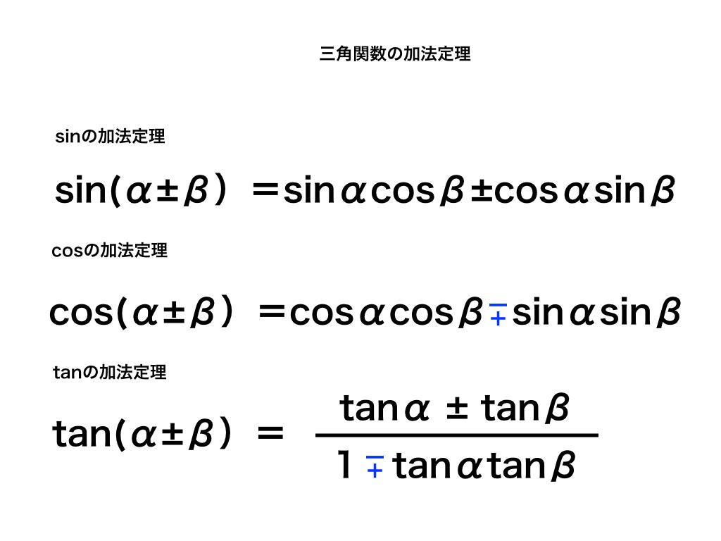加法定理(正弦・余弦・正接)