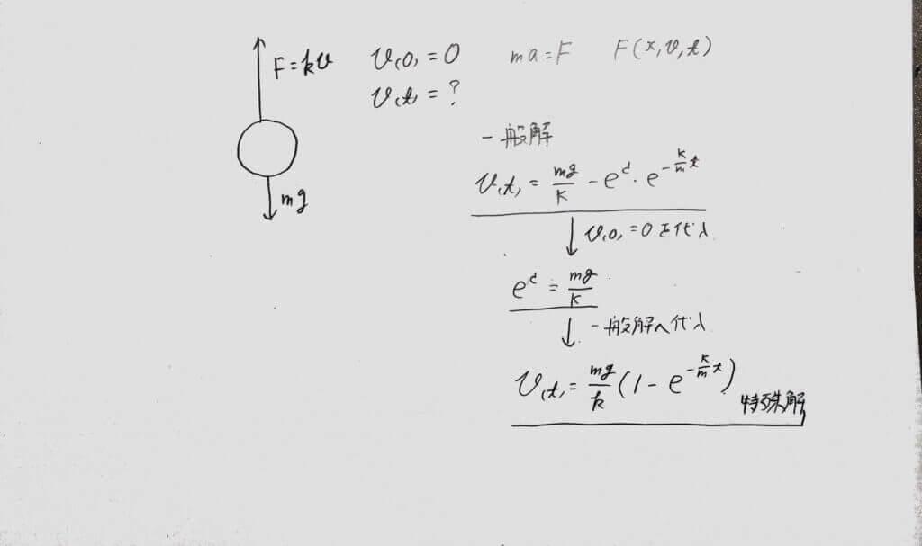 空気抵抗を受ける物体の速度の特殊解