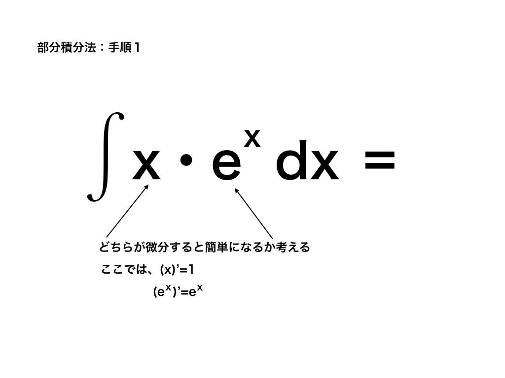 部分積分法の手順1