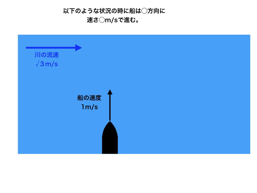 物理基礎の為の数学(船の速度の合成)問題