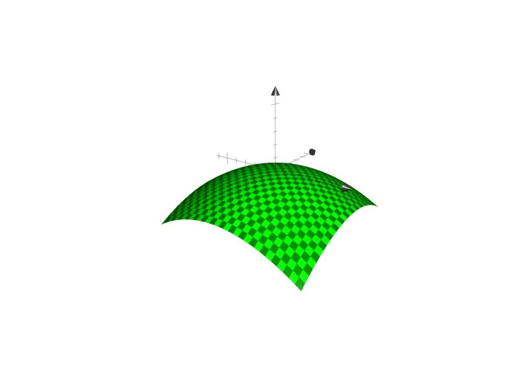 xyz座標上の2変数関数のイメージ