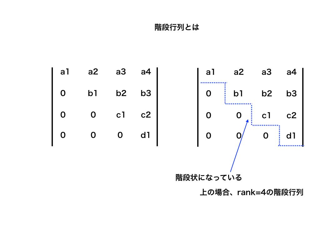 ランク4の階段行列の例