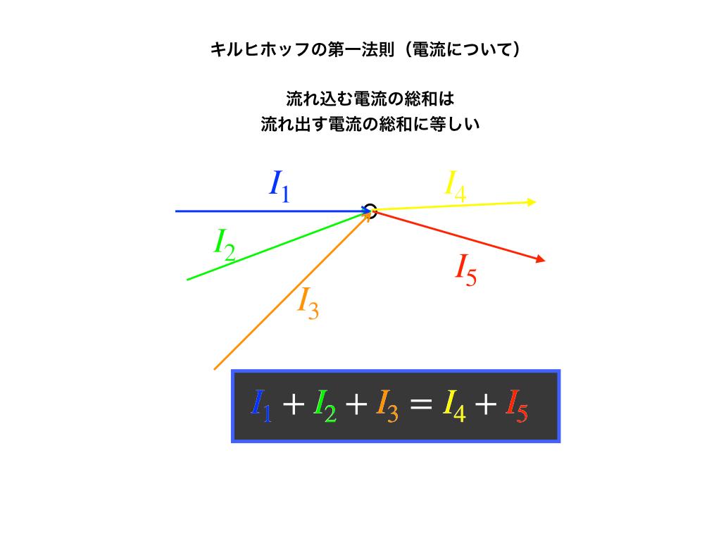 キルヒホッフの第一法則のビジュアル解説