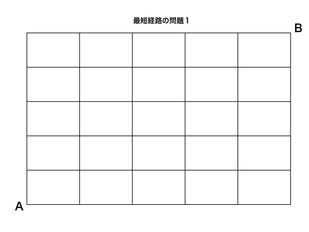 道順の例題1