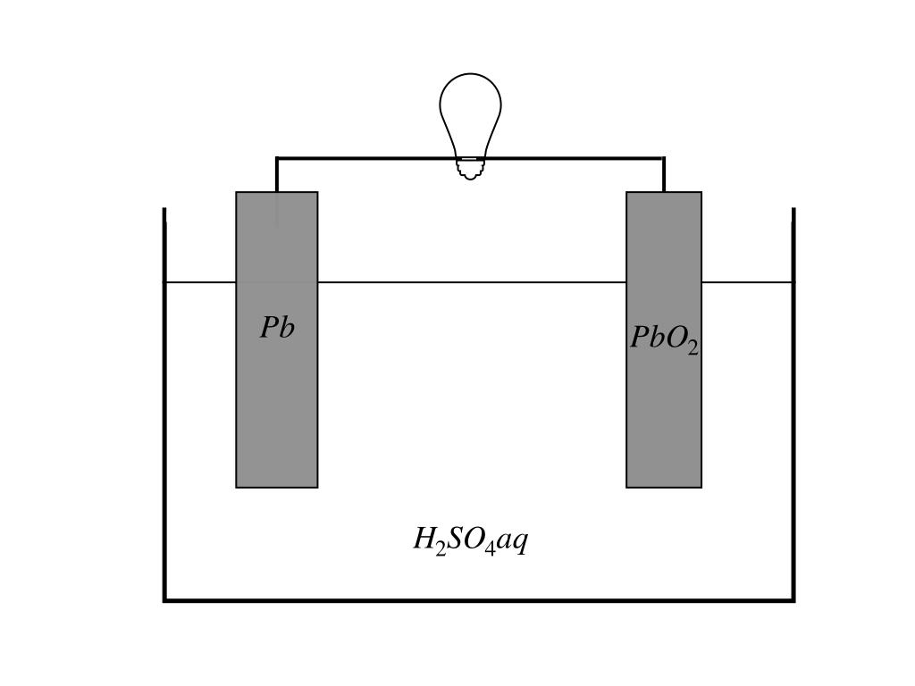 鉛蓄電池の構造イラスト