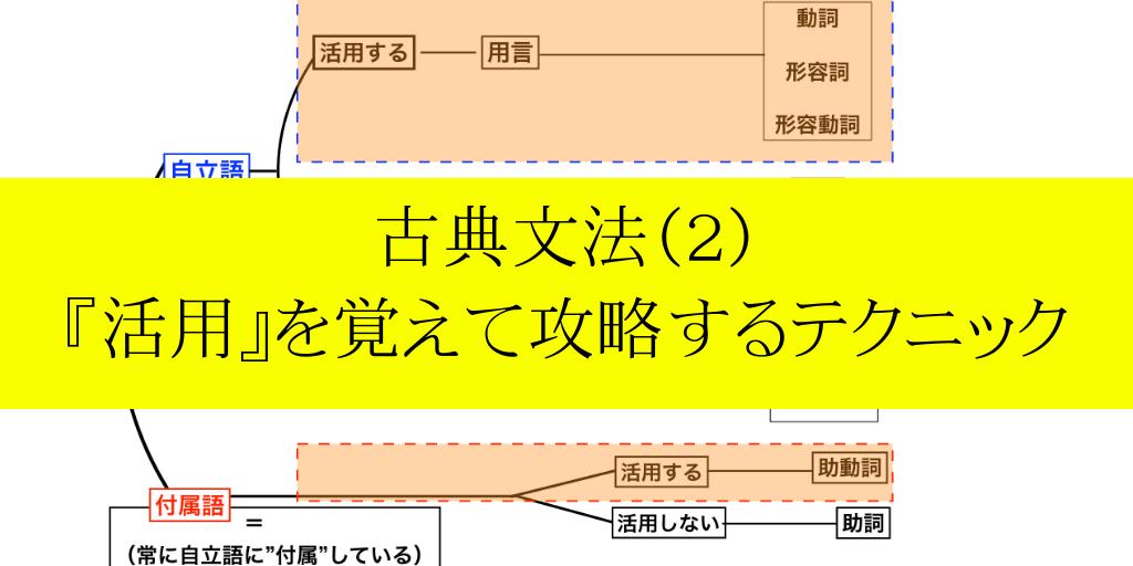 古典文法 助動詞 覚え方