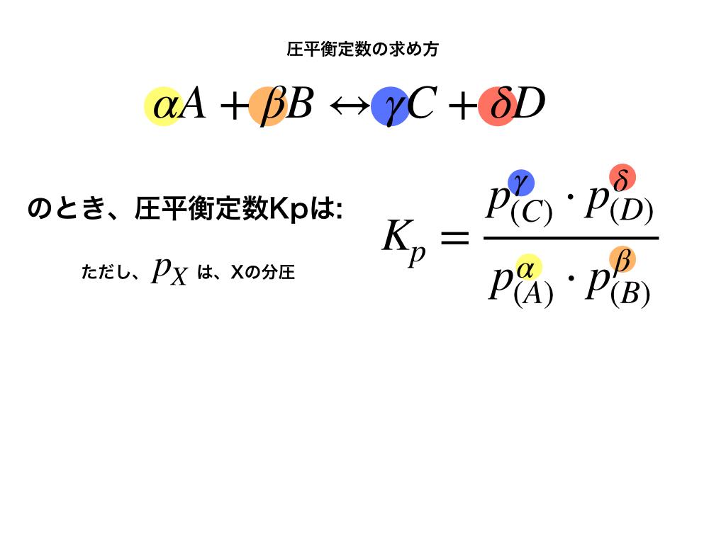 Kpの求め方イメージ