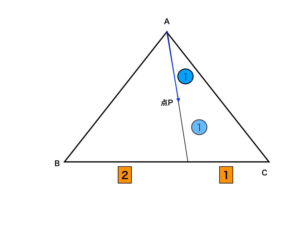 PA+PB+PCタイプの問題1のイラスト