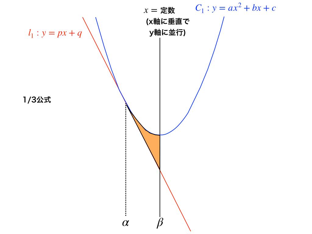 一 の 六 公式 分 cos六分之π sin六分之π