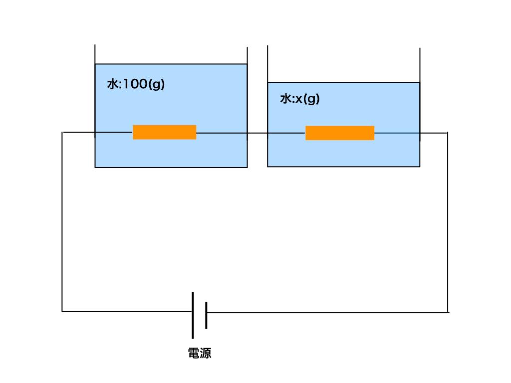 水槽ABと電熱線(q3のイメージ図)