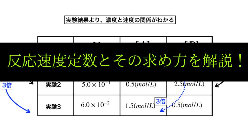 測定 反応 速度 反応速度と化学平衡
