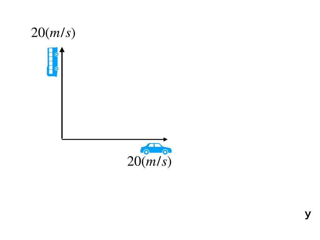 問題図1(ベクトルと相対運動)