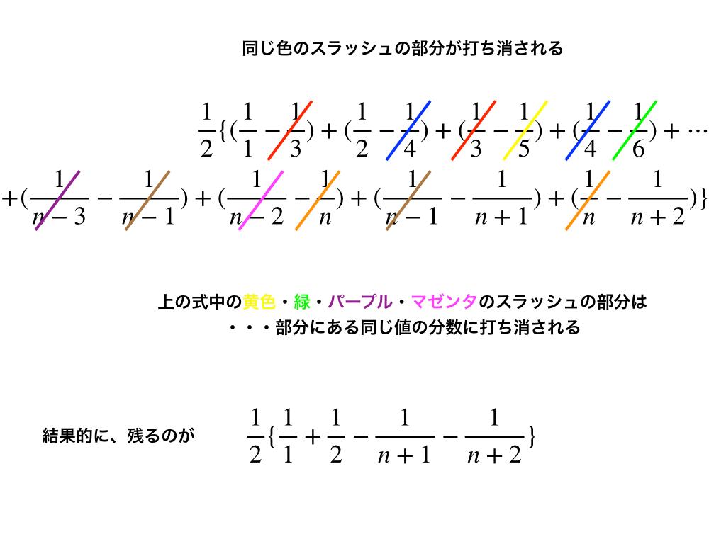 部分分数分解の応用(数列の打ち消しのイメージ図)