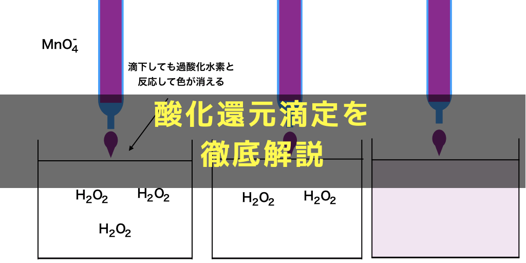 還元 式 酸化 反応 酸化還元 反応式と酸化数~理論化学しっかり講座