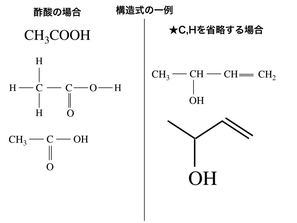 構造式の書き方の一例