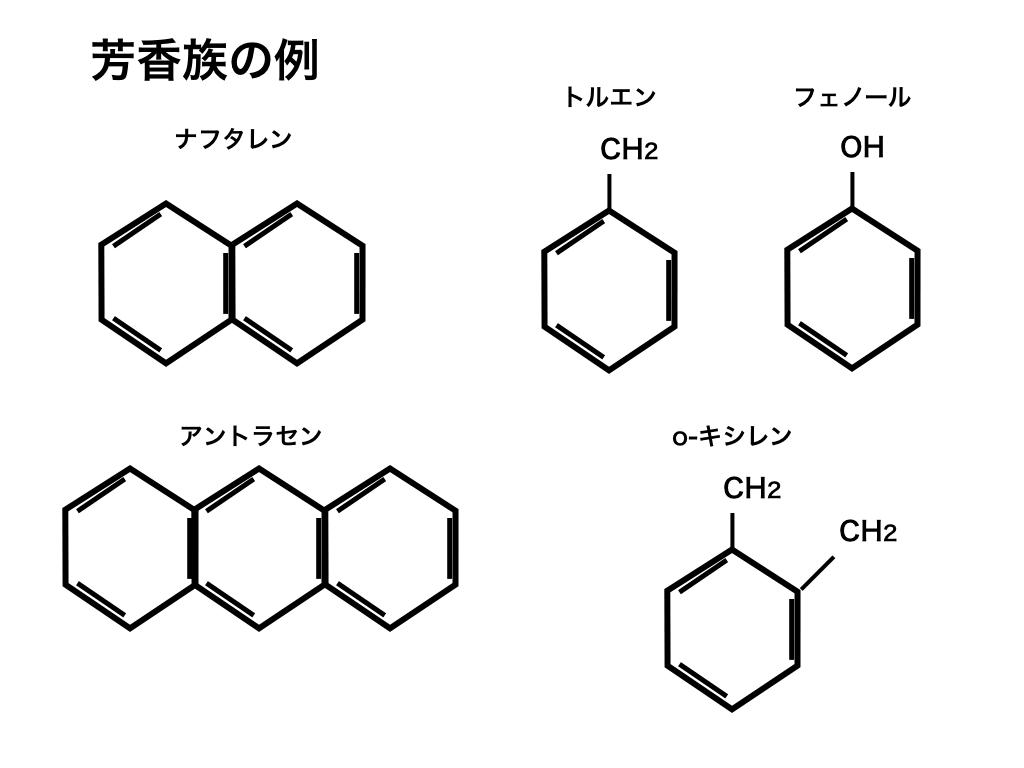 芳香族の構造式の例