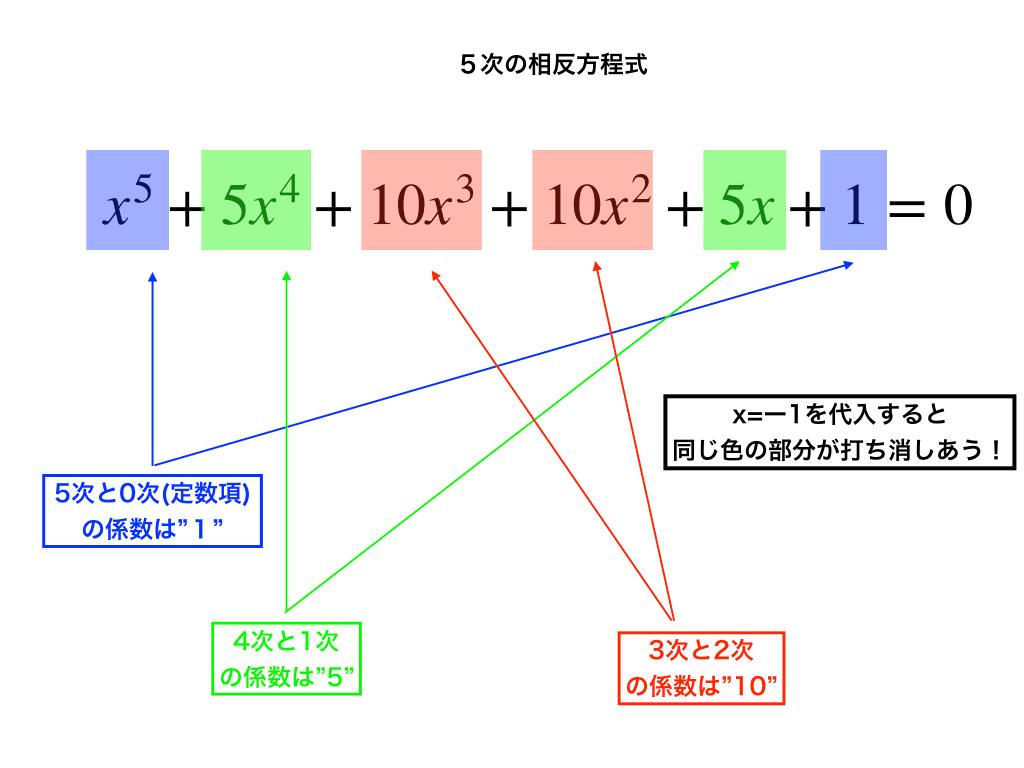 5次方程式の場合x=−1が解となる理由の解説図